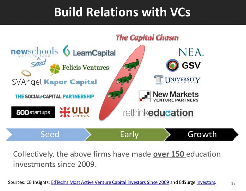 Building and Scaling an EdTech Company - Engage TU