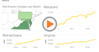 Eye on the Economy: An Interactive Look at Maryland and the Regional Economy in February 2019