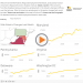Eye on the Economy: An Interactive Look at Maryland and the Regional Economy in May 2019