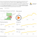 Eye on the Economy: An Interactive Look at Maryland and the Regional Economy in July 2019